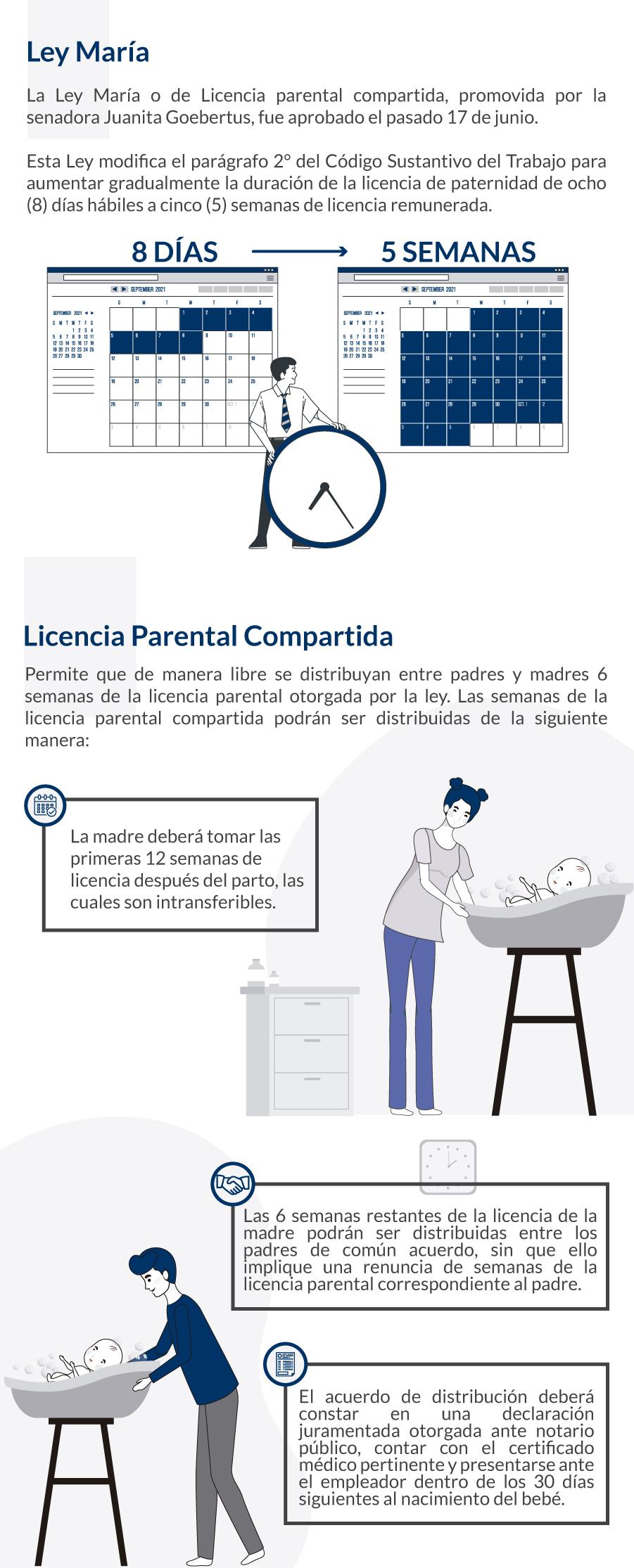 Ley Maria licencia parental compartida