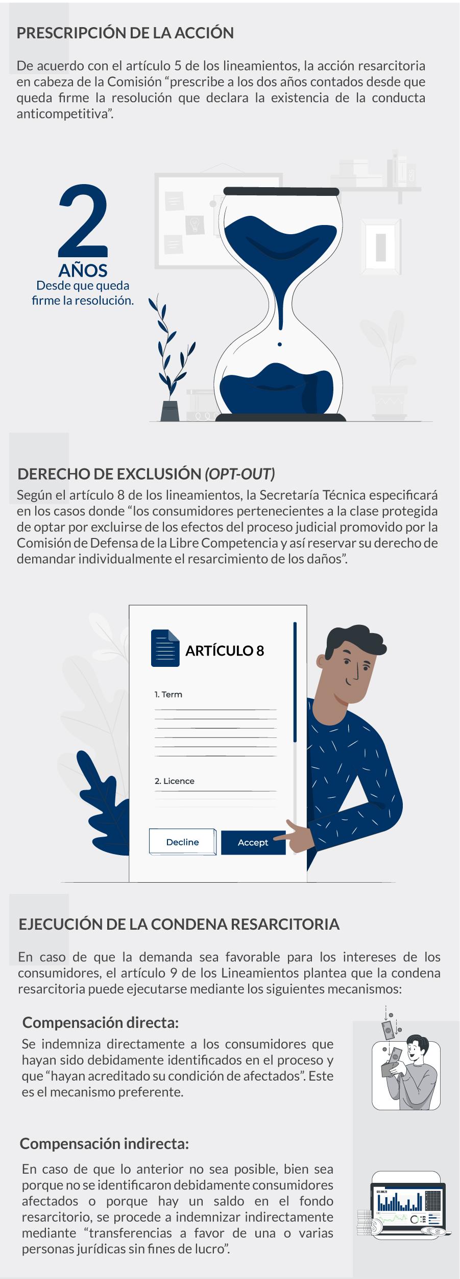 Derecho de exclusión