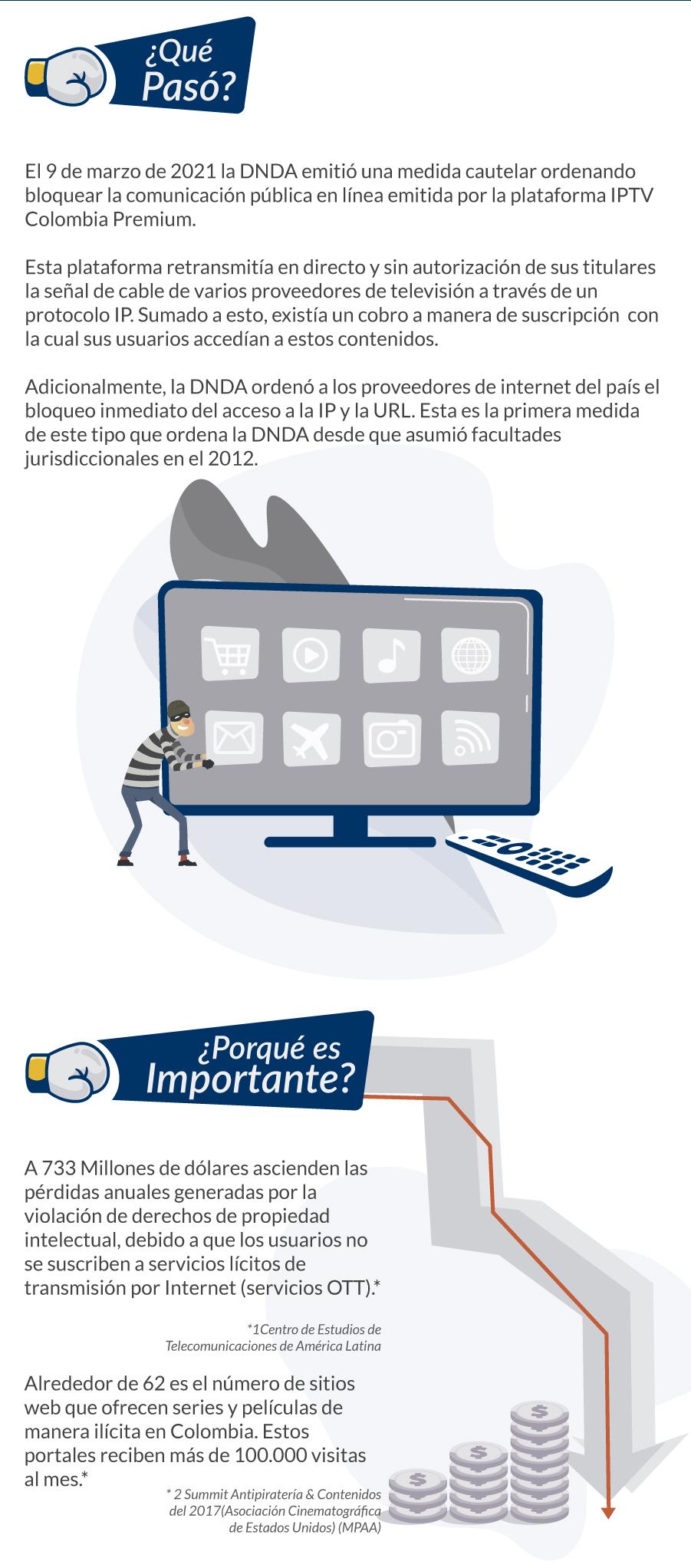 La DNDA emitió una medida cautelar para bloquear la comunicación pública emitida por la plataforma IPTV Colombia Premium.