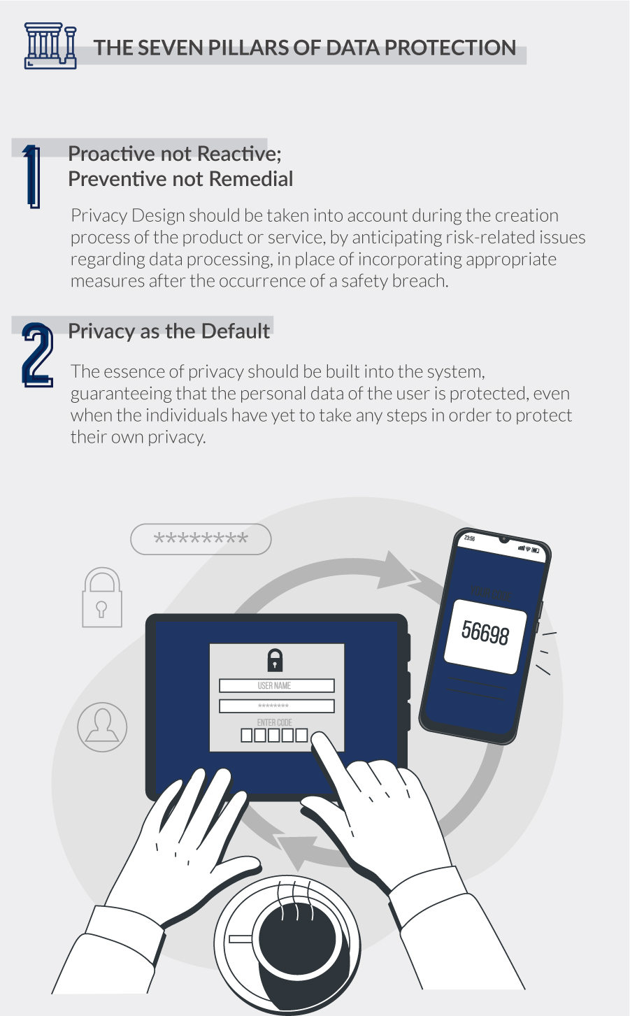 the seven pillars of data protection