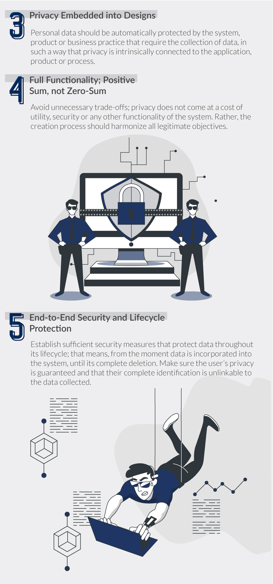 seven pillars of data protection second part.